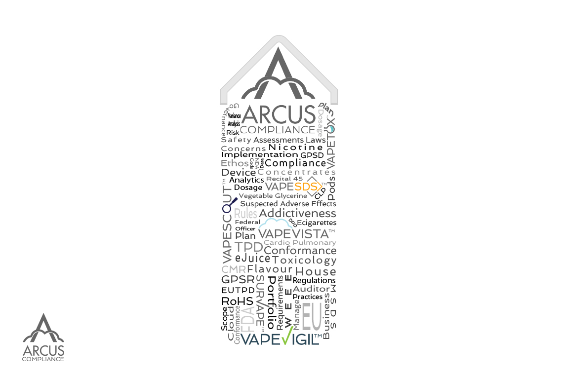 ARCUS WORD CLOUD